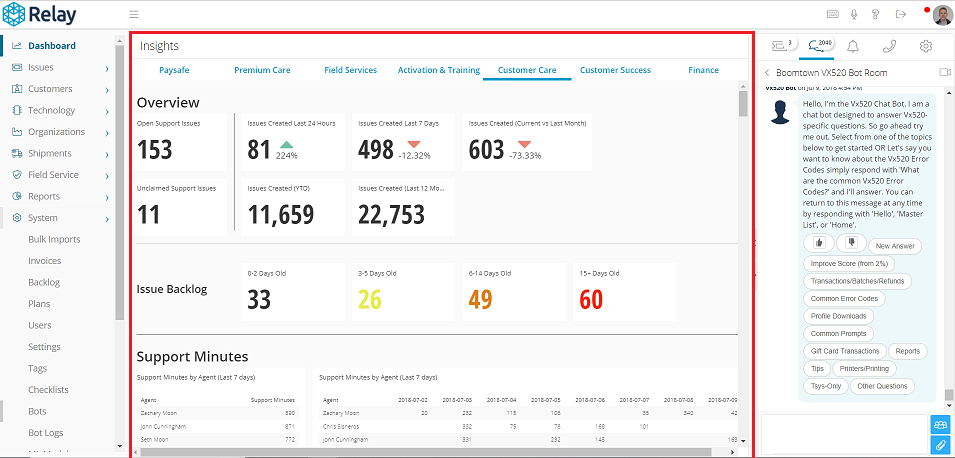 Screenshot of the Insights dashboard within Relay.